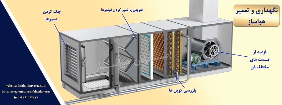 نگهداری و تعمیر هواسازهای صنعتی